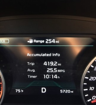 stinger mpg display Highway